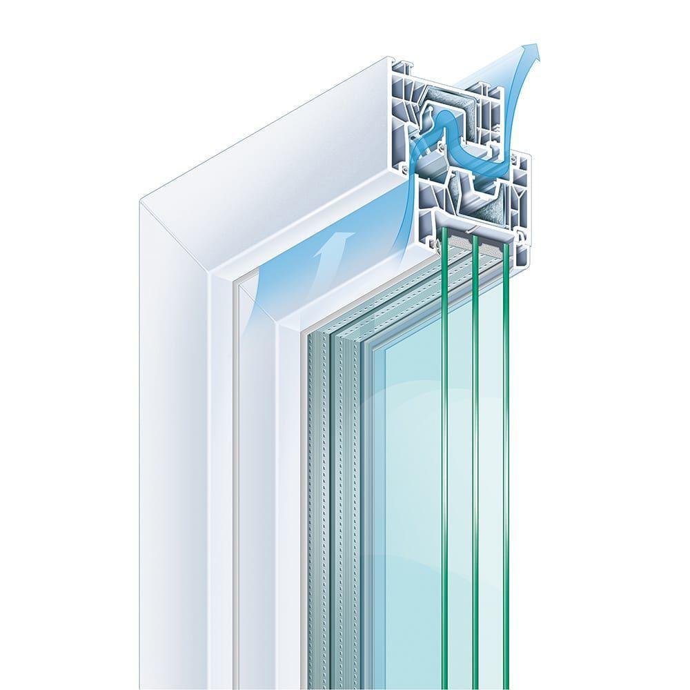 Profilé Pour Fenêtre En Pvc à Isolation Thermique Acoustique