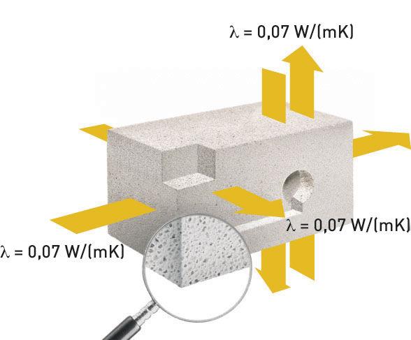 Parpaing De Bton Cellulaire  Pour Mur  Monomur  Thermopierre