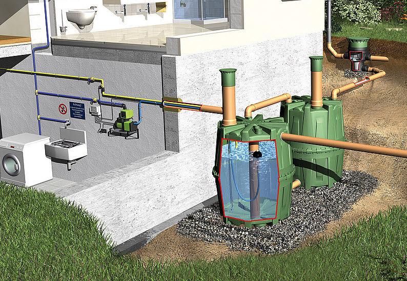 cuve enterrée / de récupération d'eau de pluie - otto graf - vidéos