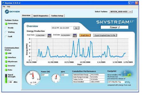 logiciel de surveillance / pour installation éolienne