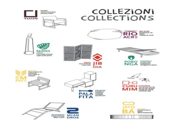 La collection de produits conçus pour le projet d'acre.
