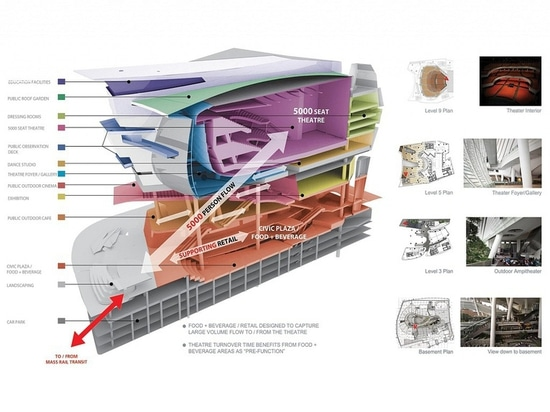 Le plan d'étage de The Star à Singapour a conçu par Andrew Bromberg. Courtoisie d'Andrew Bromberg chez Aedas.