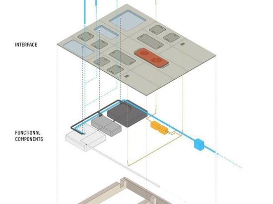 le ratti de Carlo développe le système de logement préfabriqué bon marché pour l'Inde avec une approche d'open-source