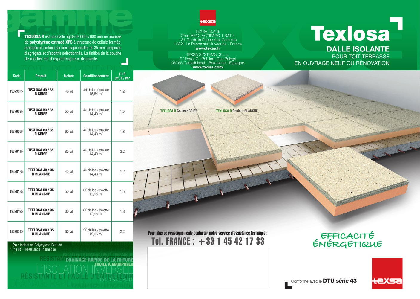 Grand Isolation Thermique Toiture Terrasse Beau