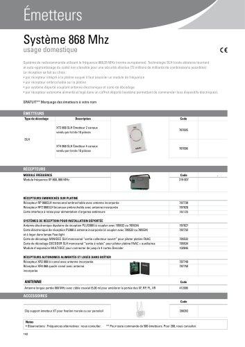 Émetteur XT4 868 SLH