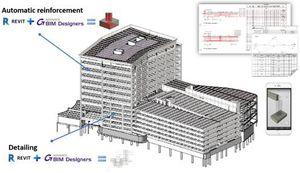 logiciel de calcul / de gestion de projet / de conception / de modélisation