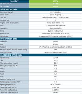 panneau aérovoltaïque monocristallin