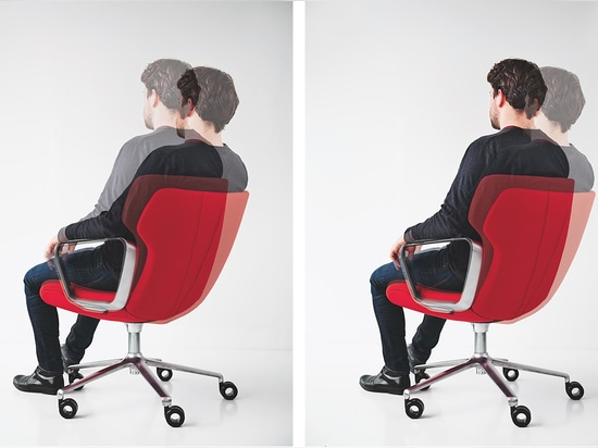 L'Intra dispose d'un mécanisme d'assise pour une adaptation synchrone de l'assise et de l'inclinaison du dossier aux mouvements.
