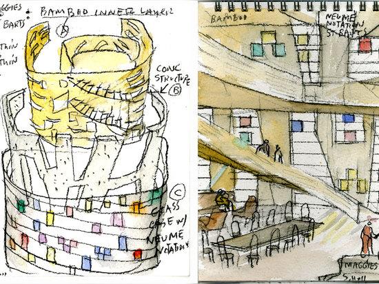 Architectes de Steven Holl, Maggie ? centre Barts, Londres de s