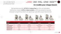 Combi Coupe-légumes + cutter - 9