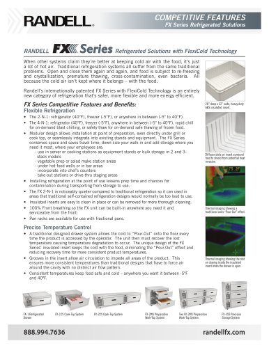 FX Series Competitive Features