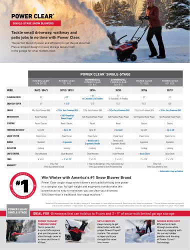 POWER CLEAR® SINGLE-STAGE SNOW BLOWERS