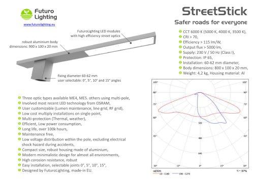 streetstick