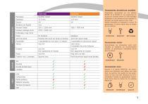 Cabines & Equipements Sanitaires - 7