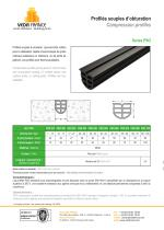 Profilé souple d'obturation - Series PSO - 1