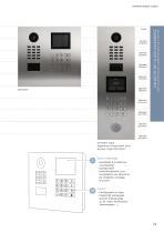 DoorBird - Catalogue des Produits - 15