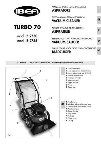 Turbo 2755