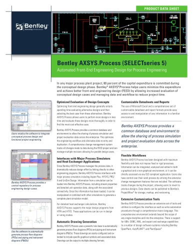 Bentley AXSYS.Process