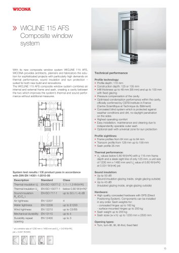 WICLINE 115 AFS Composite window system