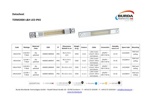 TERM2000 L&H IP65 _URLH