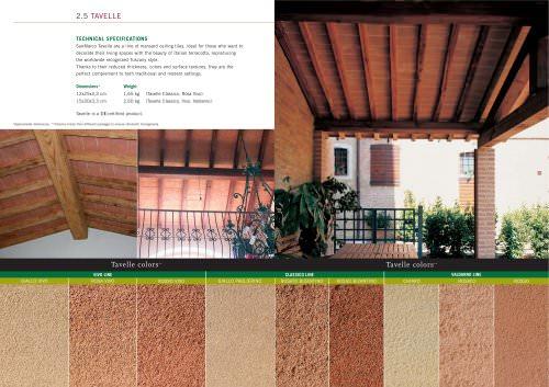 Wall System: Tavelle