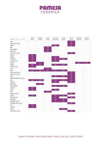 COMPACTTO PEDRA 2012