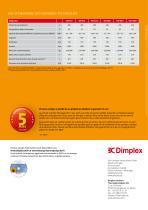 Pompe à chaleur eau glycolée/eau - 6