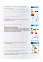 Pompes à Chaleur Dimplex 2014 - 5