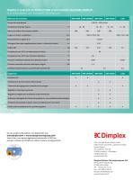 Pompes à chaleur de production d?eau chaude sanitaire - 4