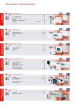 Heating Catalogue 3138 - 2