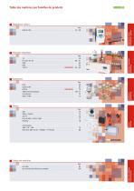 Heating Catalogue 3138 - 3
