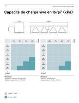 Make-A-Bridge® Catalogue Système de ponts modulaires d'aluminium - 12