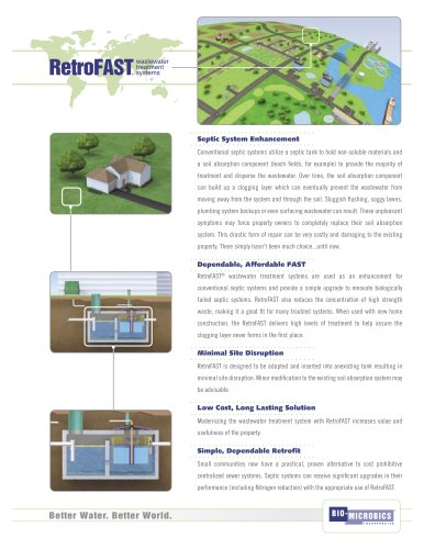 domestic wastewater treatment plant RETROFAST