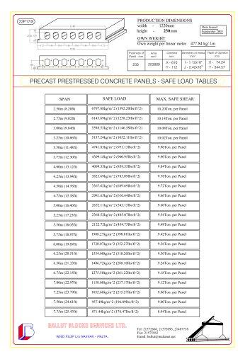 SAFE LOAD TABLES FOR PRESTRESSED CONCRETE PANELS (BALLUT BLOCKS)