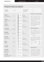 SOLUTIONS POUR L'AFAIBLISSEMENT ACOUSTIQUE - 11