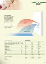 Déshumidificateurs piscine 2010-2011 - 5