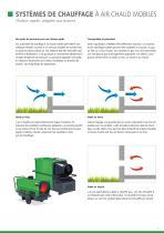 Systemes de chauffage a air chaude mobiles - 5