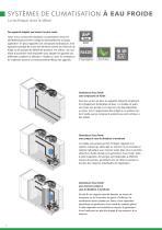 Systemes de climatisation a eau froide - 6