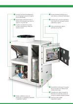 Systemes de climatisation a eau froide - 7