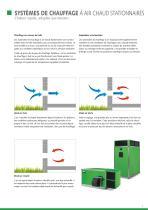 Systems de chauffage a air chaud stationnaires - 5