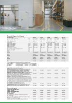 Systems de chauffage a air chaud stationnaires - 7