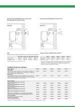 Systems de chauffage a air chaud stationnaires - 9
