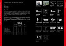 NOBLESSE DE L'INOX EDITION 1.9 - 6