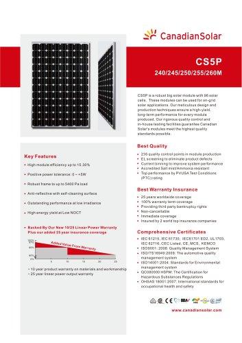 CS5P-M