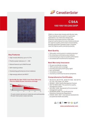 CS6A-P
