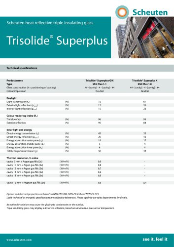 Trisolide Superplus