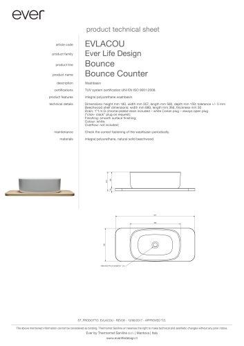 Bounce Counter