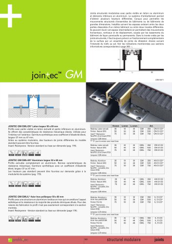Jointec GM