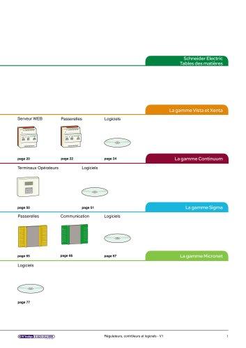CVC - Régulateurs, contrôleurs, logiciels