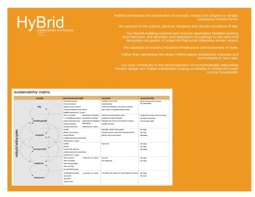 HyBrid's cargo and steelworks portfolio